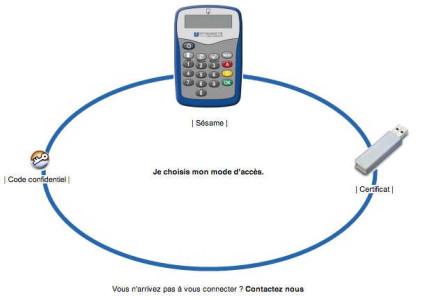 BTP Banque : mon compte BTPNET - choix de la connexion