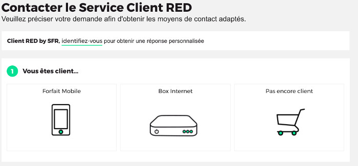 Contacter RED by SFR