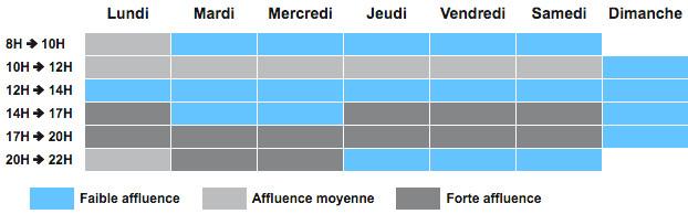 Horaires d'ouverture du service client Canal+ Sat : heures d'affluence