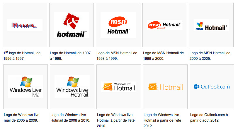 Identitié visuelle Hotmail MSN Outlook www.hotmail.fr